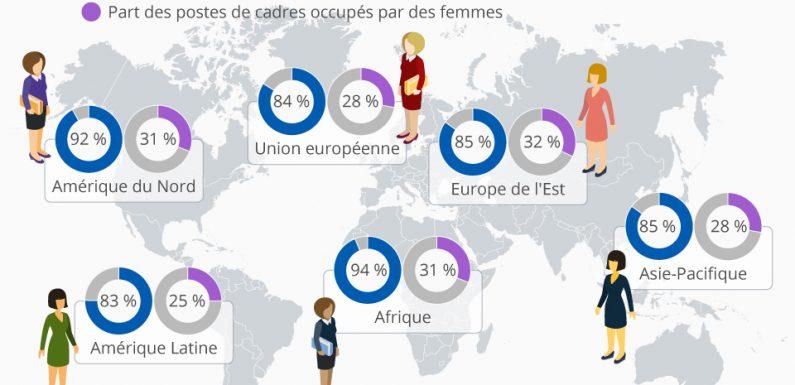 Le leadership au féminin dans le monde