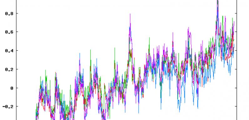 Climat : l'incroyable saga des températures (1)