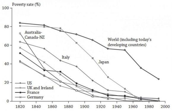 Malheureux comme Piketty en Suisse