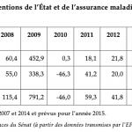 Pénurie de masques face au Covid-19 : la faillite des gouvernements successifs dans la gestion des stocks